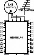 Preview: EMP Centauri E-Lite Class Multischalter MS 5/16 ELP-4 ohne Netzteil
