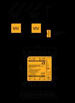Preview: Inverto Unicable II IDLU-UWT110-CUO1O-32P Multischalter 5/32
