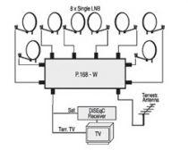 Preview: EMP Profiline DiSEqC Relais 9/1 P.168-W2