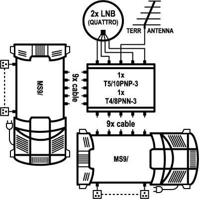 EMP Centauri Profi-Line passiv Splitter Kaskadierer T5/10PNP-3