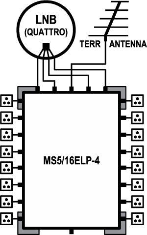 EMP Centauri E-Lite Class Multischalter MS 5/16 ELP-4 ohne Netzteil