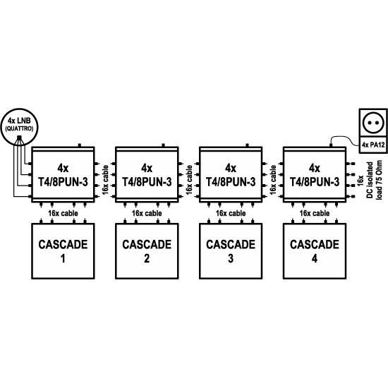 EMP Centauri Profi-Line aktiv Splitter Kaskadierer T4/8PUN-3