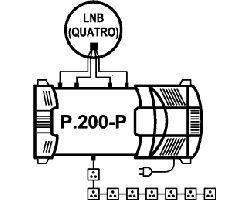 Profi-Line Multischalter EMP Centauri 4/8 Unicable (P.200-P)