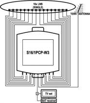 Preview: EMP Profiline DiSeqC Relais EMP S.16/1 PCP W3