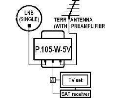 EMP-Centauri 1-fach Einspeisweiche WSG P.105-W-5V