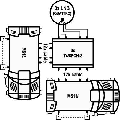 EMP Centauri Profi-Line aktiv Splitter Kaskadierer T4/8PCN-3