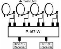 Preview: EMP Profiline DiSEqC Relais 8/2 P.167 W