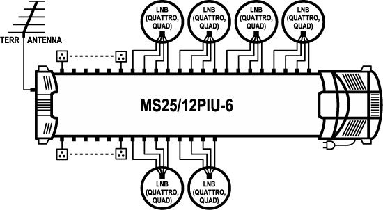 EMP ProfiLine MS25/12PIU-6 Multischalter