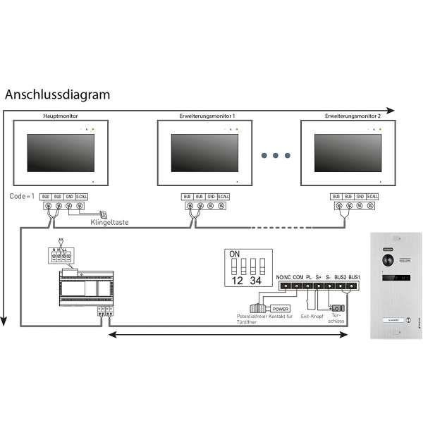 Balter EVO SILVER Video-Türsprechanlage 7 Touchscreen 2-Draht BUS Komplettsystem für 8 Teilnehmer