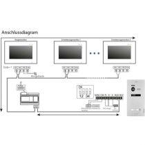 Vorschau: Balter EVO SILVER Video-Türsprechanlage 7 Touchscreen 2-Draht BUS Komplettsystem für 6 Teilnehmer