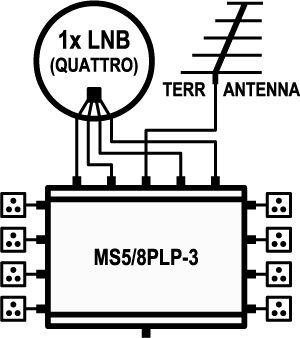 Profi Class Multischalter 5/8 PLP-3 ohne Netzteil