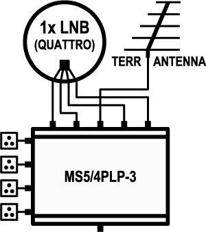 Profi Class Multischalter 5/4 PLP-3 ohne Netzteil