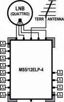 Preview: EMP Centauri E-Lite Class Multischalter MS 5/12 ELP-4 ohne Netzteil