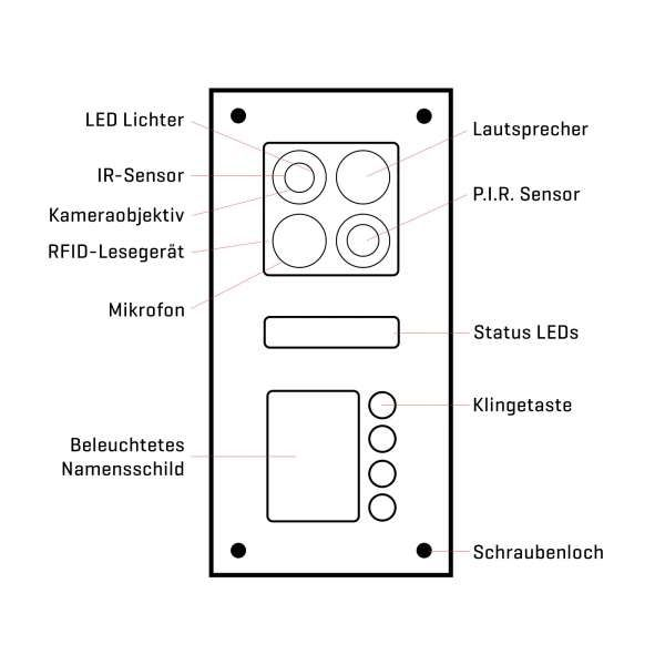 BALTER ERA Black RFID 2-Draht BUS IP Türstation für 4 Familienhaus 150° Weitwinkelobjektiv
