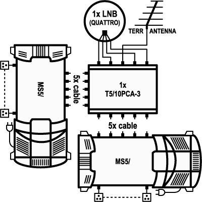 EMP Centauri Profi-Line activ Splitter Kaskadierer T5/10PCA-3