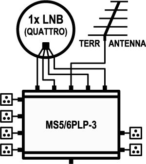 Profi Class Multischalter 5/6 PLP-3 ohne Netzteil