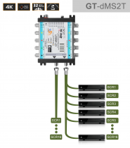 Vorschau: GT-SAT Unicable-Multiswitch GT-dMS2T 2x16UB für bis zu 32 Teilnehmer - 4K/UHD + 2X Wideband LNBs