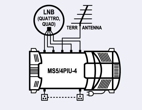 ProfiLine Multischalter 5/4 P.142-UP
