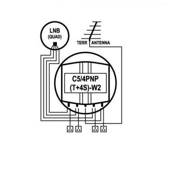 EMP-Centauri Combiner/ESW C5/4 PNP-W2 P.107 W