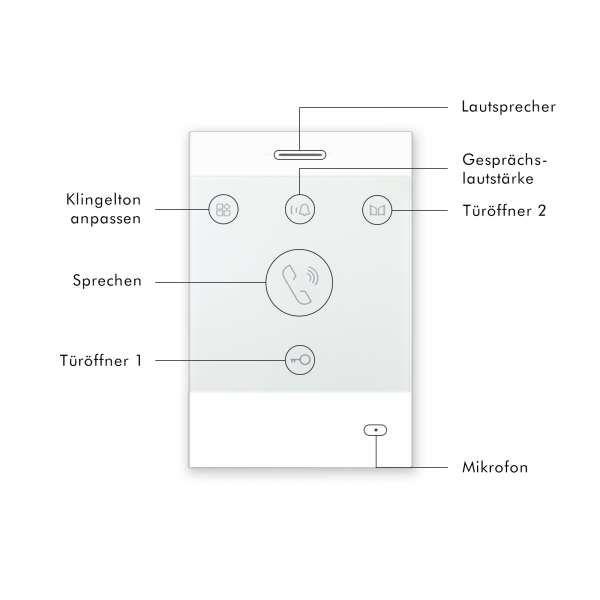 """BALTER EVO-Talk Analoge Sprechstelle 2-Draht BUS Technologie 6 Klingeltöne Intercom-Funktion Weiß"""""""